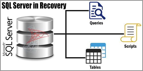 SQL Server in recovery