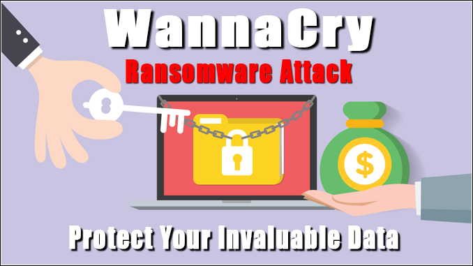 protect against ransomware attacks
