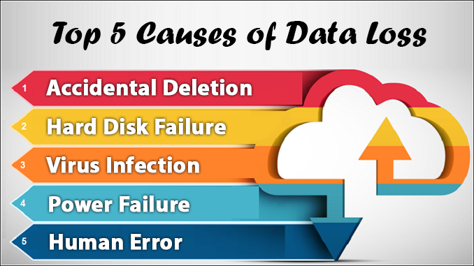 top 5 causes of data loss